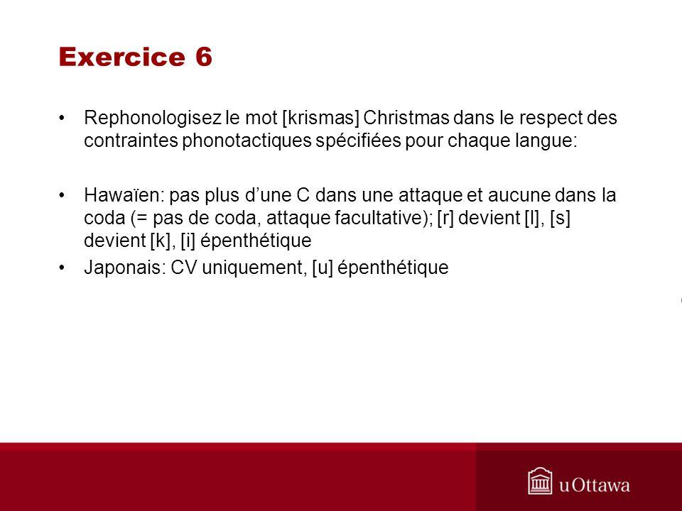 Exercice 6 Rephonologisez le mot [krismas] Christmas dans le respect des contraintes phonotactiques spécifiées pour chaque langue: